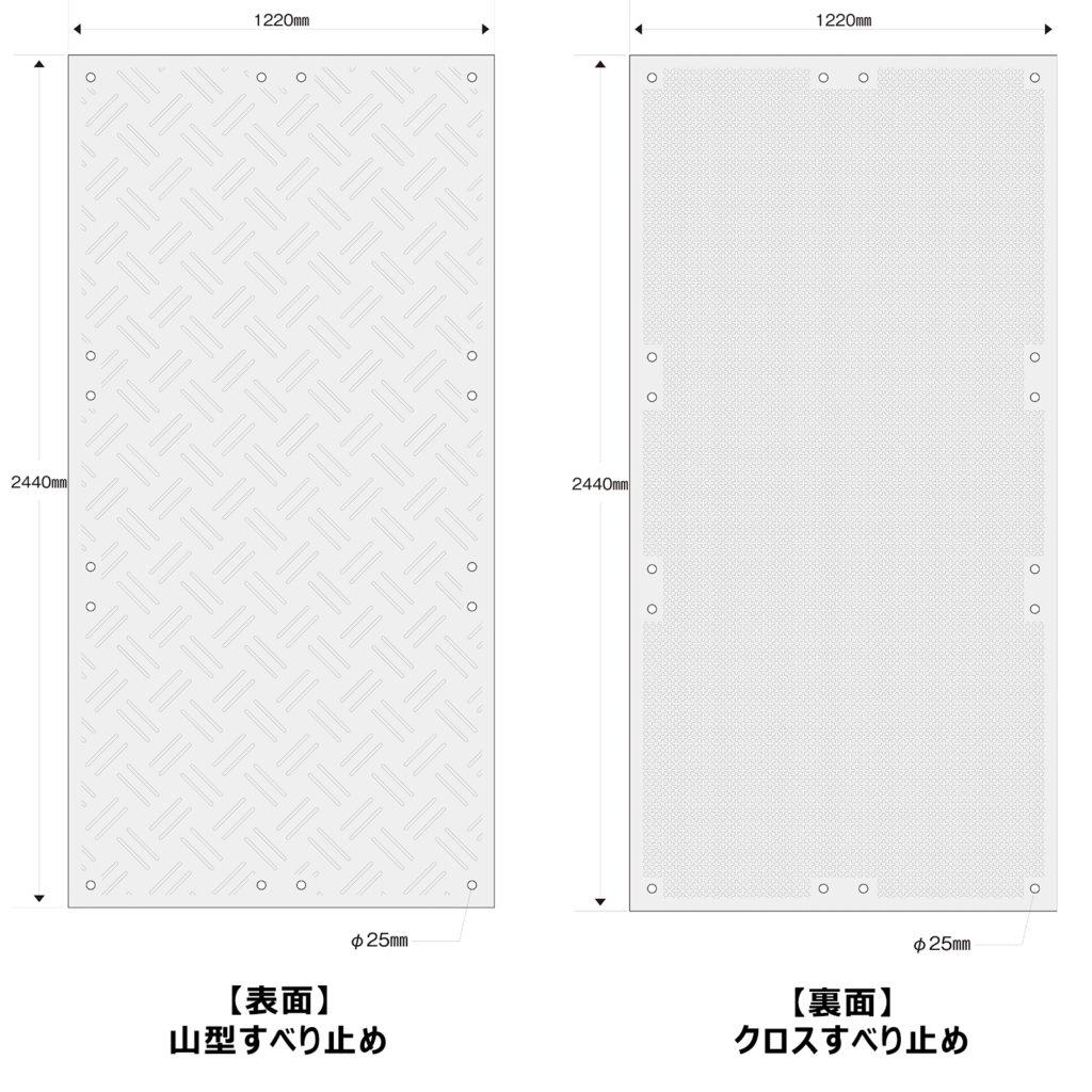 強化型プラスチック敷板こうじばん4×8山型/クロス